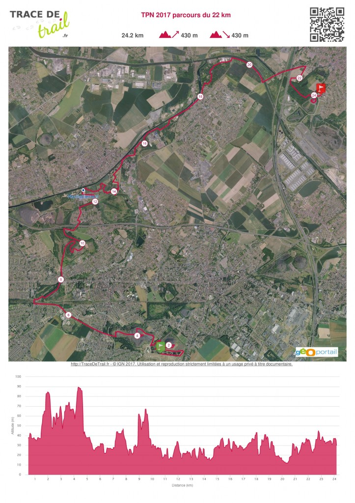 TPN 2017 parcours du 22 km